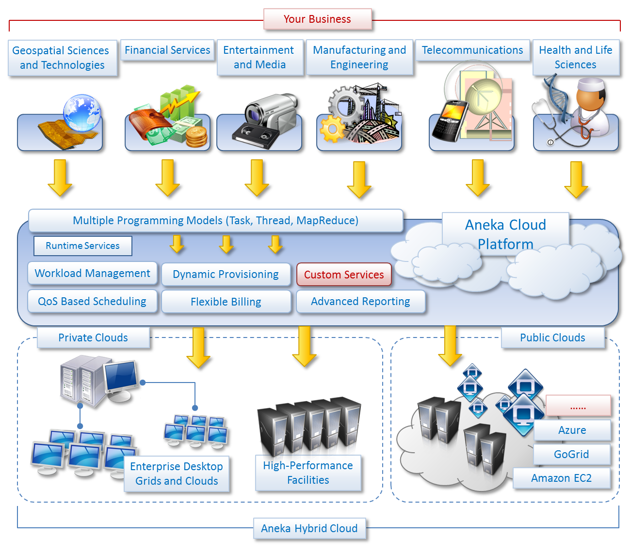 cloud computing and internal controls essay Cloud computing is an with the first known mention in a compaq internal document the cloud symbol was used to and environmental controls.