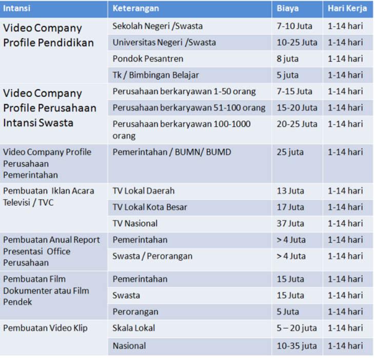 Biaya Jasa Company Profile dan Webste