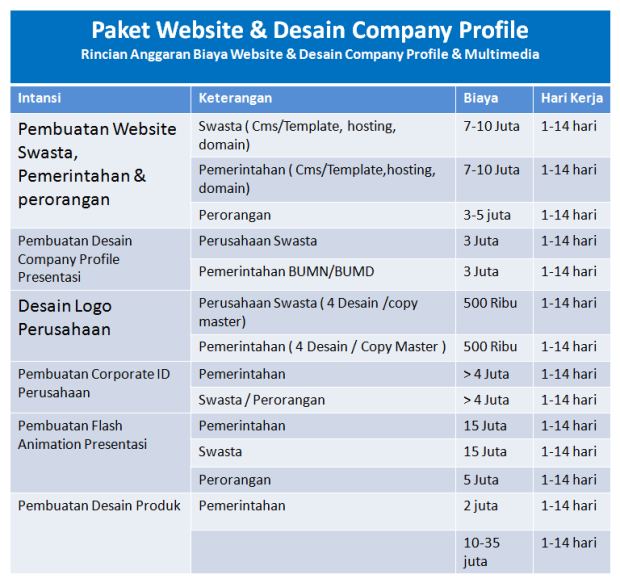 harga-video-companny-profile-2